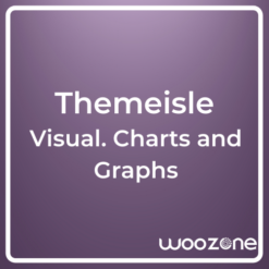 Visualizer Charts and Graphs Plugin Personal plan
